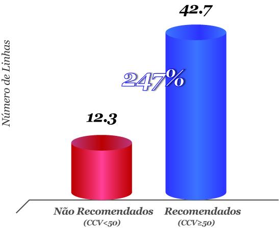 1-prediccion1_portugues